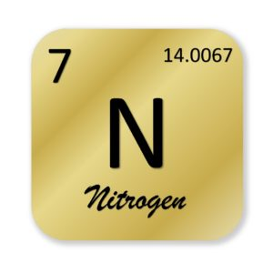 Nitrogen (N7): The Essential Element and its Forms - Garden ...