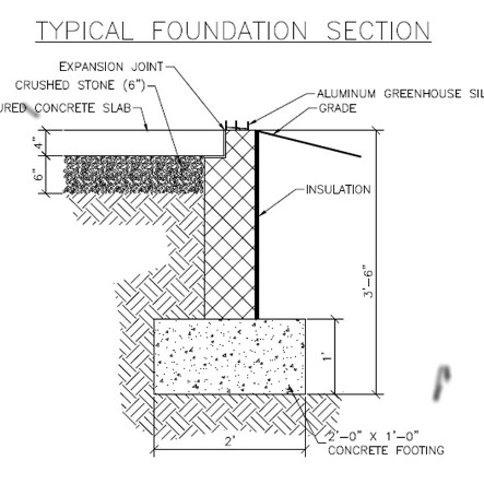 Foundations For Greenhouses